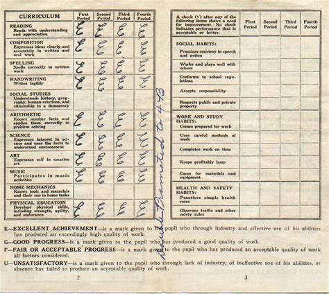 report card from the 1950 template chicago architecture chuckman s places on