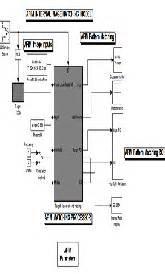pattern matching using matlab afim a high level conceptual atm design using composite