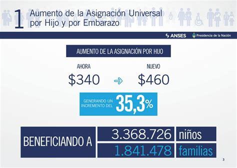 macri aumento la asignacion universal x hijo 2016 aumento de la asignacion universal por discapacidad 2016