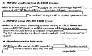 nsa intern nsa analysts spied on spouses girlfriends documents ny