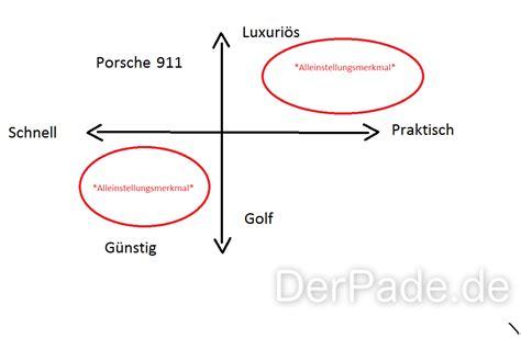 Kaufvertrag Auto Lieferverzug by Zusammenfassung Kaufvertrag Blackhairstylecuts