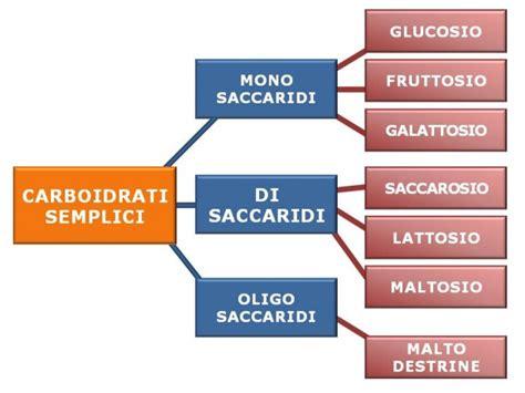 alimenti ricchi di carboidrati cibi ad alto contenuto di carboidrati cosa evitare