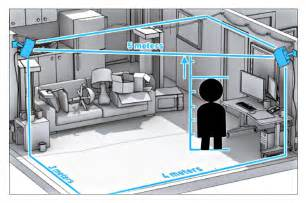 visualize room size htc vive setup guide reveals ipd eye relief adjustments