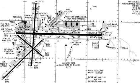 Kirkland Home Decor Locations by Nellis Afb Map