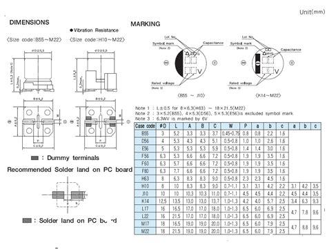 diode v03c capacitor smd altium 28 images capacitor ceramic smd mysolidworks 3d cad models altium 0402