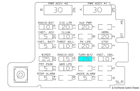 2005 saturn ion fuse box location trusted wiring diagrams saturn l wiring diagram trusted diagrams wiring diagram for free