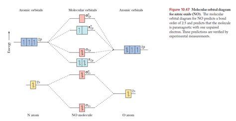 co mo diagram ch4 mo diagram repair wiring scheme