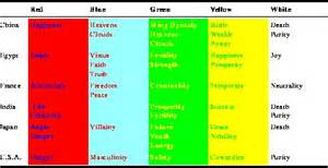 color representation color symbolism is important to consider across different