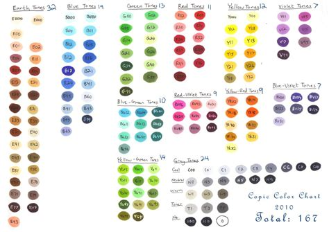 anime color chart copic color chart 2010 by yu xin on deviantart