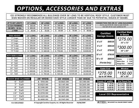 Carolina Carport Prices by Carport Carolina Carports Prices