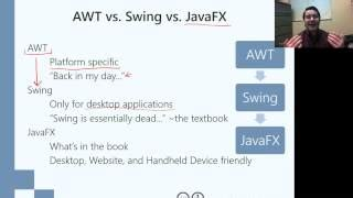 difference between swing and applet awt vs swing vs javafx