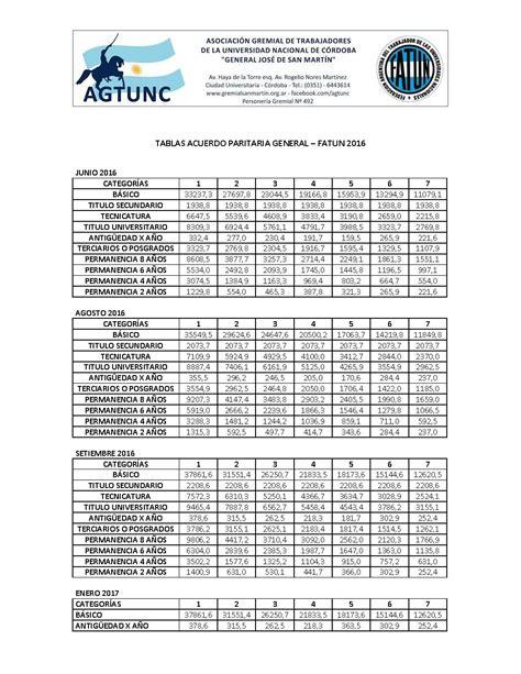 paritaria docente 2016 en caba tabla acuerdo paritaria general de fatun 2016 comisi 243 n
