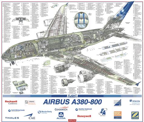 section 357 c airbus a380 800 cutaway drawing airliner cutaway