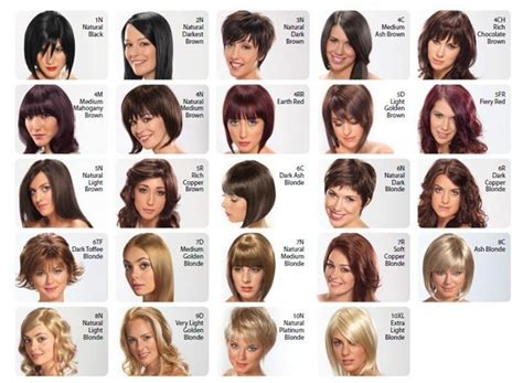 chart of haircolors hairstyle tints of nature hair colour the cruelty free shop