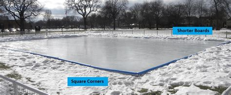 backyard hockey rinks