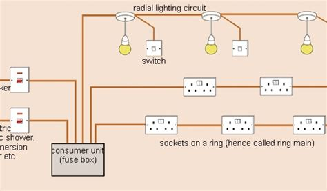 house wiring diagram exles uk wiring diagram