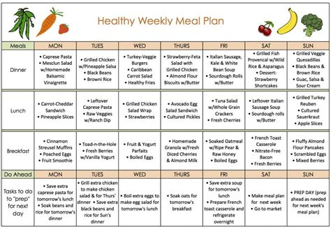 printable meal planner for weight loss 45 printable weekly meal planner templates kitty baby love