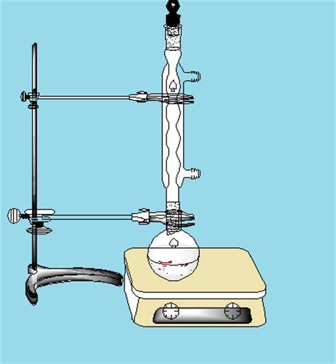 Adaptor Destilasi perlengkapan laboratorium jual alat destilasi