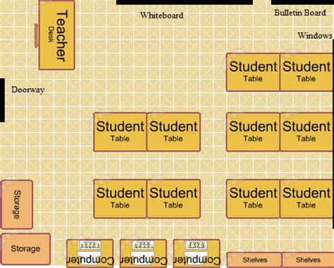 Ideal Classroom Layout High School | classroom layout ms davis s portfolio