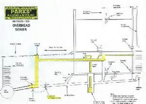 Clogged Bathtub Drains Sewage Drain Schematic Get Free Image About Wiring Diagram