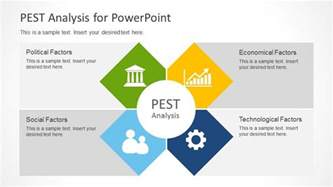 pest analysis template pest analysis diagrams for powerpoint slidemodel