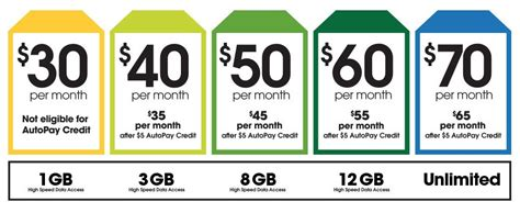 cricket wireless adds data to 40 and 60 plans without a