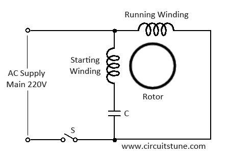 ceiling fan motor winding diagram simple wiring diagram of ceiling fan circuit diagrams free