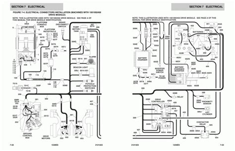 genie lift wiring diagram 2001 imageresizertool