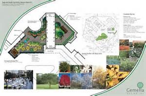 Landscape Architecture Presentation Landscape Presentation Board Jobb
