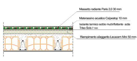 pavimenti riscaldati elettrici isolamento termico solaio con massetto radiante ed