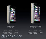 Image result for iPhone 6 Plus GB Sizes