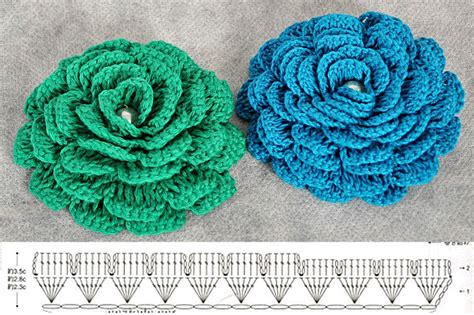 diagram crochet flower crochet flowers diagram 5