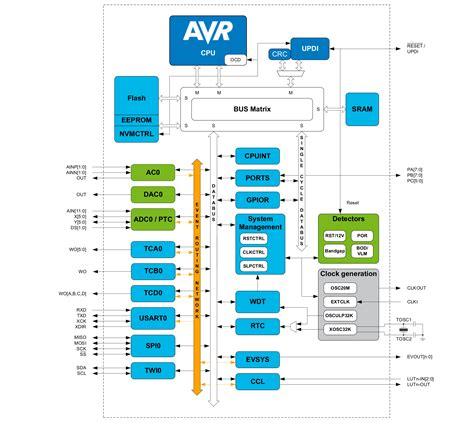 5 pin cb microphone wiring diagram circuit diagram maker