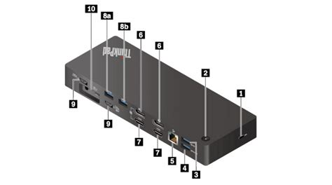 thinkpad thunderbolt workstation dock die neue docking