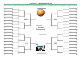 2017 ncaa basketball tournament fillable 2017 ncaa tournament bracket