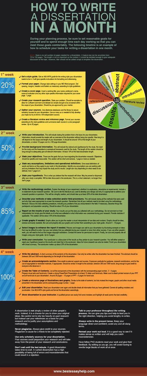 written dissertation best 25 phd graduation ideas on
