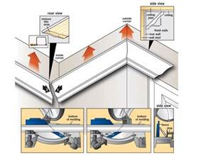 Cornice Board Dimensions How To Use A Miter Saw For Crown Molding Cuts