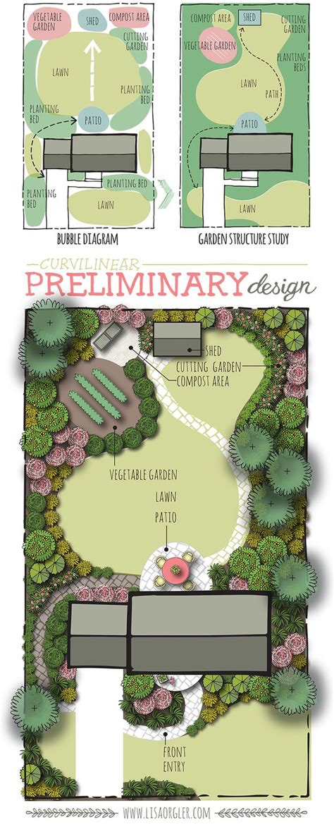 how to design a backyard landscape beautiful landscaping plan has addceeadbedfdbc how to
