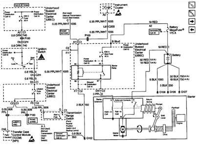 gmc jimmy stereo wiring diagram engine way switch guitar gm air wiring diagram for free solved starter wiring diagram for a 1998 gmc jimmy fixya