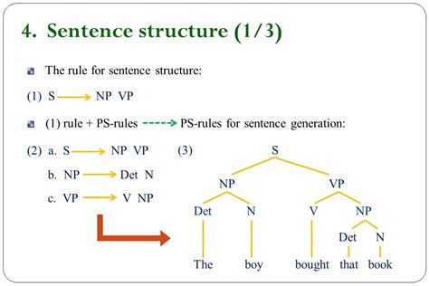 diagram the sentence generator diagram sentence structure images how to guide and refrence