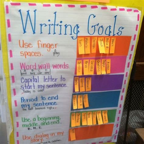 34 Best Student Goal Setting Ideas Images On Pinterest Goal Chart Ideas