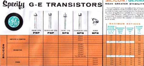 transistor history transistor history 28 images transistor museum early germanium power transistor history by