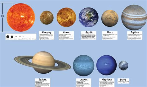 printable poster of the planets solar system chart for children pics about space