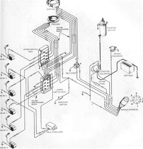 115 hp mercury outboard motor wiring diagram get free