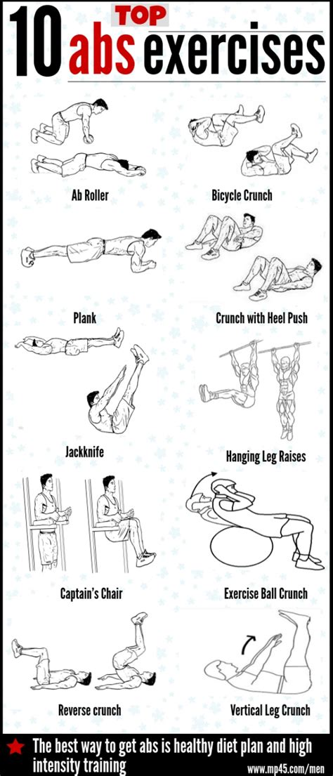 abs     tips  abs workout