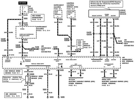 lincoln navigator air suspension diagram periodic diagrams science