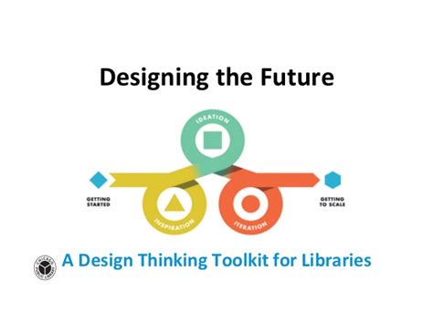 design thinking for libraries ala pla design thinking workshop june 2015