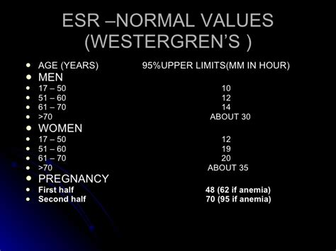 sed rate esr