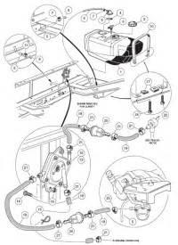 cartaholics golf cart forum gt club car gas 1984 2005