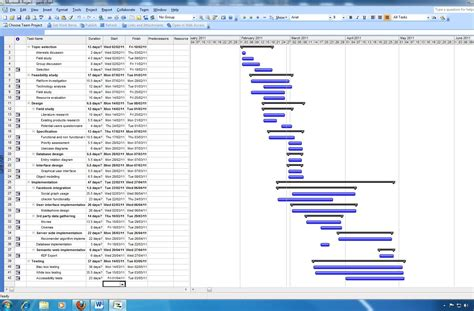 Microsoft Project Gantt Chart Template by Chart Template Category Page 76 Efoza
